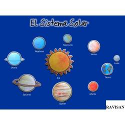 Monigotes El Sistema solar